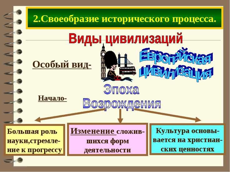 2.Своеобразие исторического процесса. Особый вид- Начало-