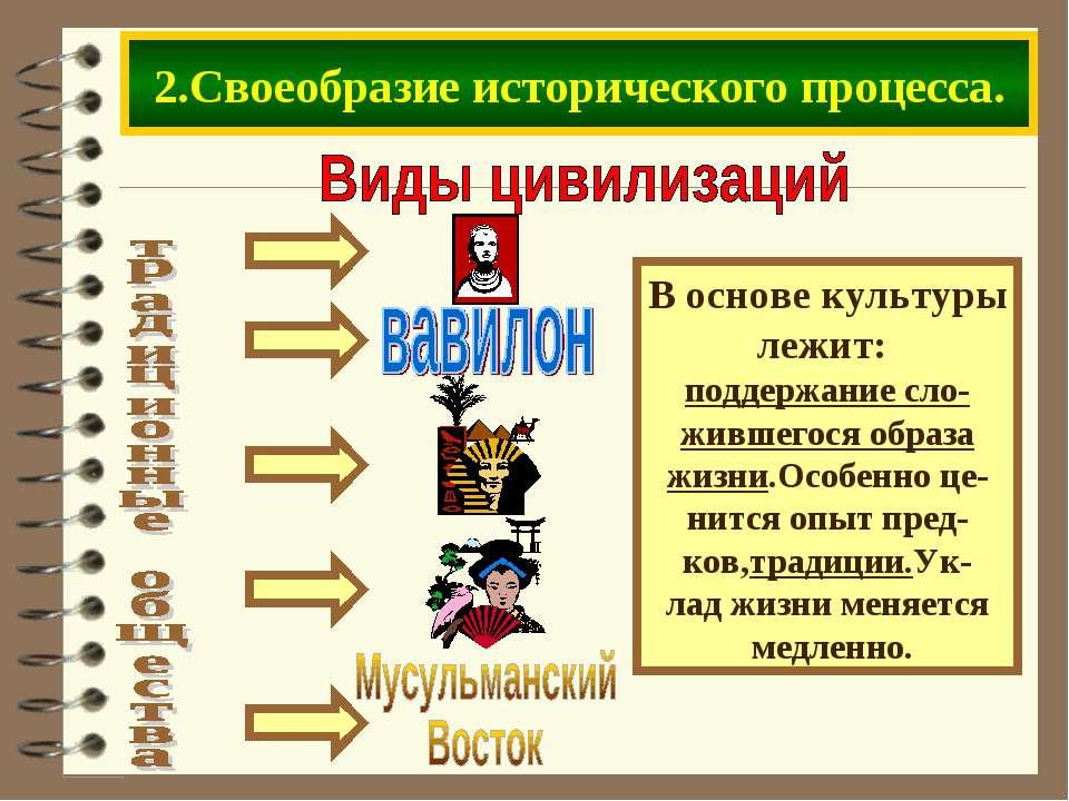2.Своеобразие исторического процесса. В основе культуры лежит: поддержание сл...