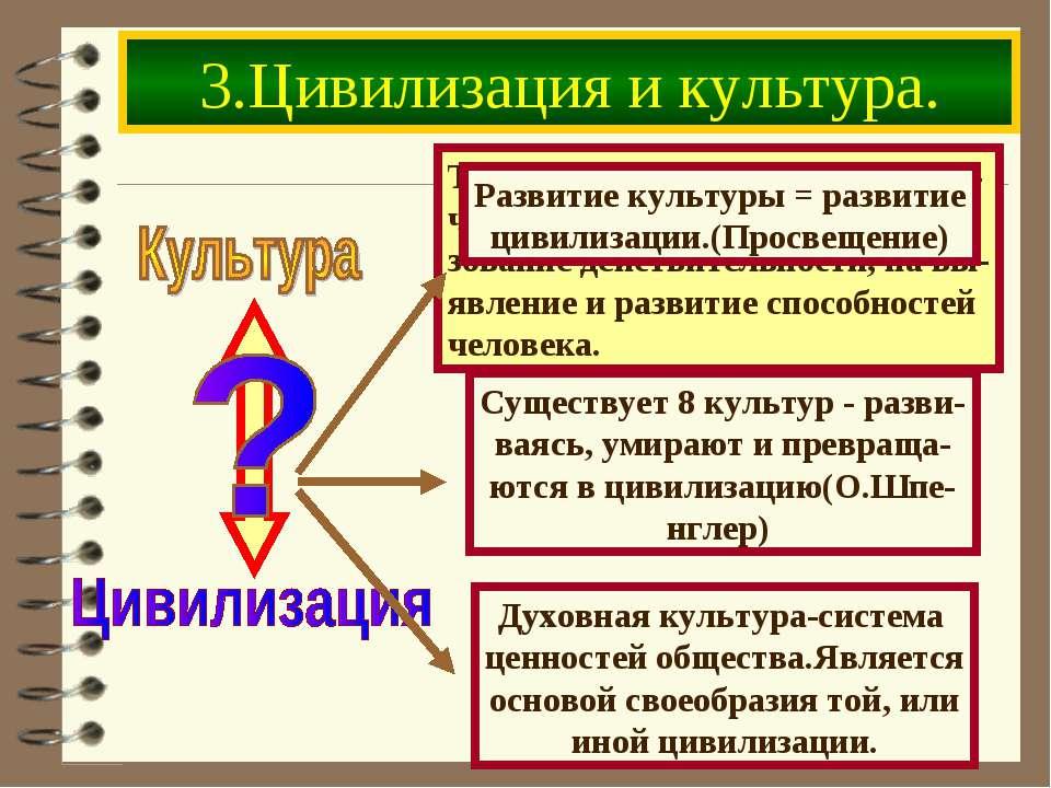3.Цивилизация и культура. Творческая деятельность челове- чества направленная...