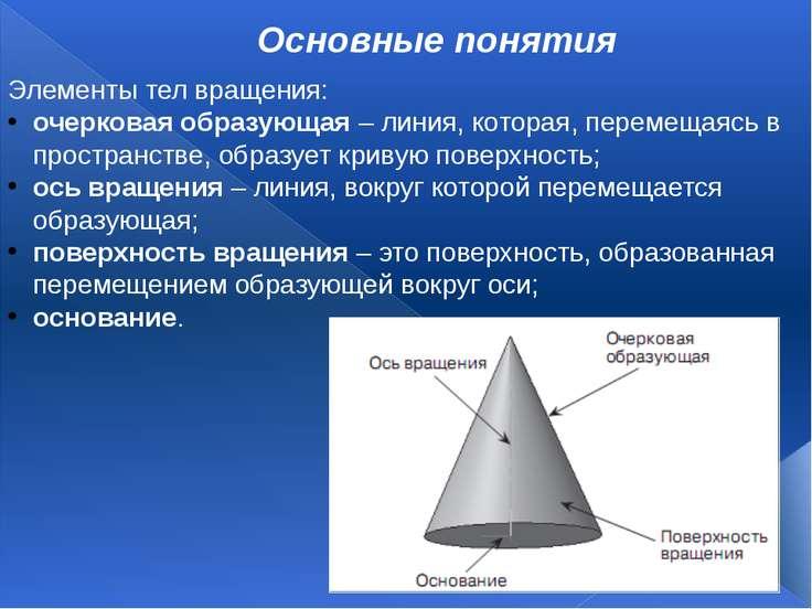 Основные понятия Элементы тел вращения: очерковая образующая – линия, которая...