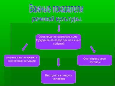 умение анализировать жизненные ситуации Обоснованно выражать свое Суждение по...