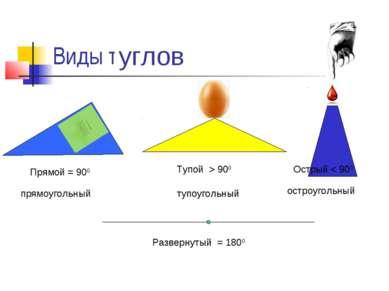 Виды треугольников прямоугольный остроугольный тупоугольный углов Прямой = 90...