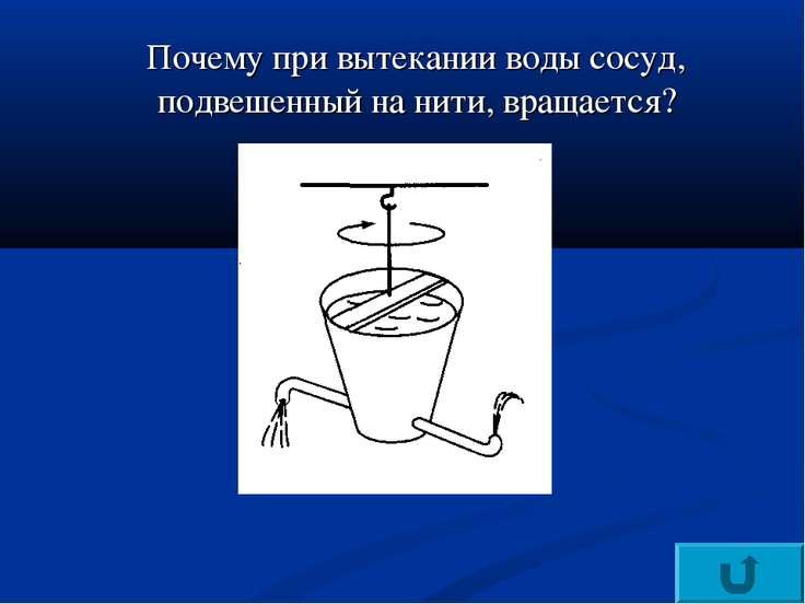 Почему при вытекании воды сосуд, подвешенный на нити, вращается?
