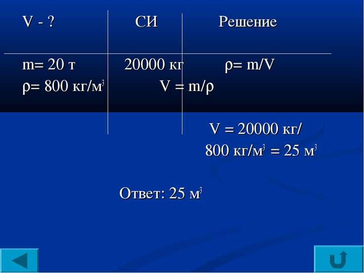 V - ? СИ Решение m= 20 т 20000 кг = m/V = 800 кг/м3 V = m/ V = 20000 кг/ 800 ...