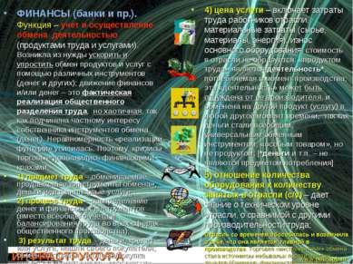 ИНФРАСТРУКТУРА ФИНАНСЫ (банки и пр.). Функция – учет и осуществление обмена д...