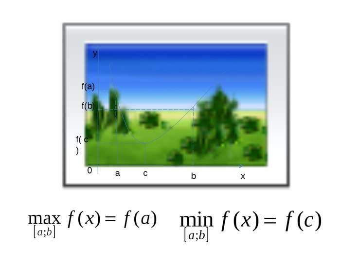 y f(a) f(b) f( c) 0 a c b x