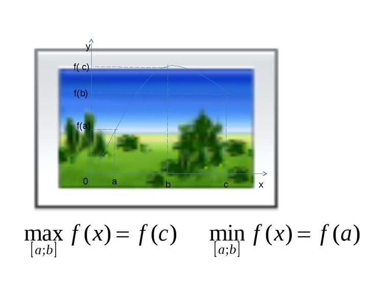 y f( c) f(b) f(a) 0 a b c x