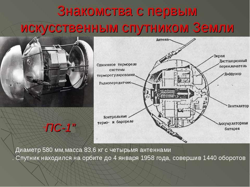 Знакомства с первым искусственным спутником Земли Диаметр 580 мм,масса 83,6 к...