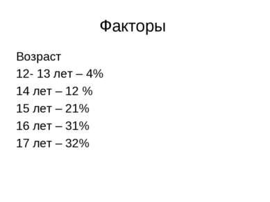 Факторы Возраст 12- 13 лет – 4% 14 лет – 12 % 15 лет – 21% 16 лет – 31% 17 ле...