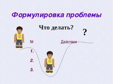Формулировка проблемы ? Что делать? № Действия 1. 2. 3.