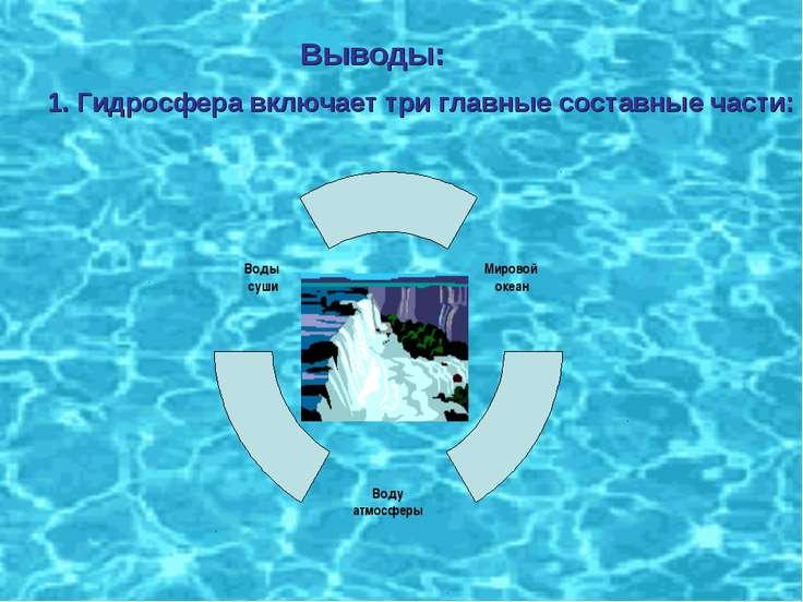 Выводы: 1. Гидросфера включает три главные составные части: