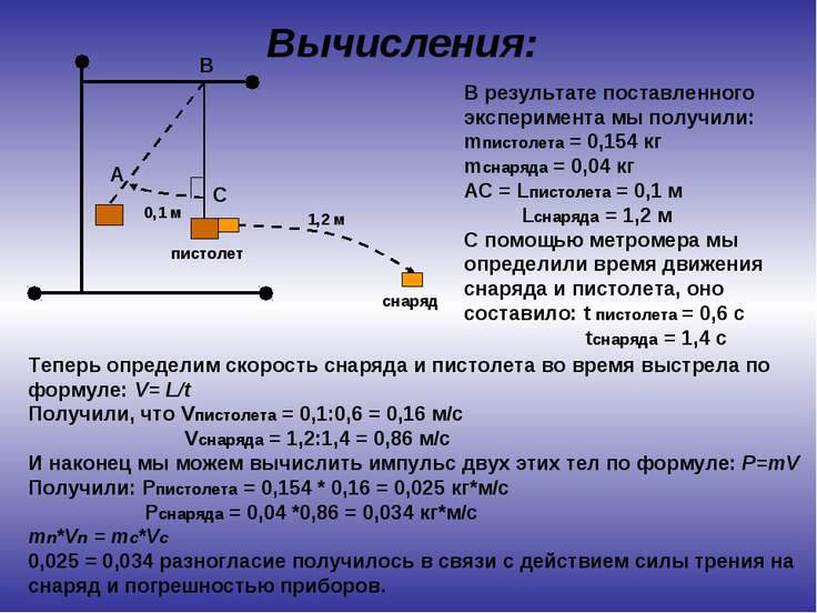 Вычисления: А В С В результате поставленного эксперимента мы получили: mписто...