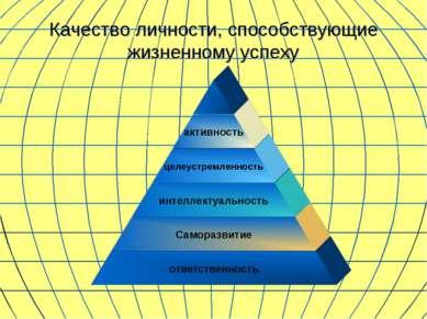 Качество личности, способствующие жизненному успеху