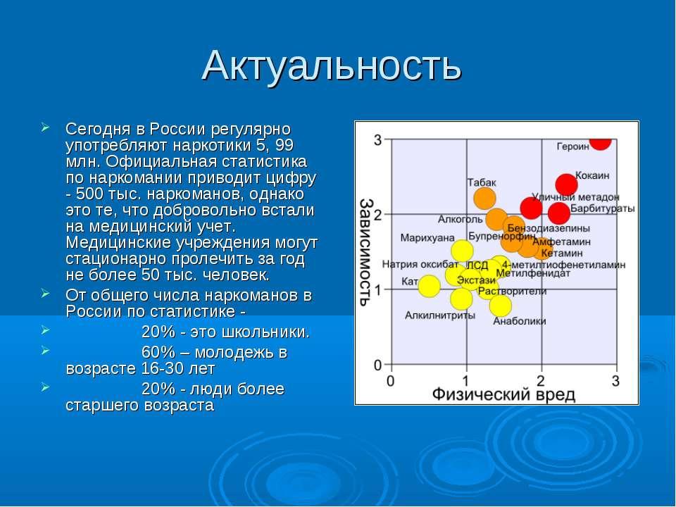 Актуальность Сегодня в России регулярно употребляют наркотики 5, 99 млн. Офиц...