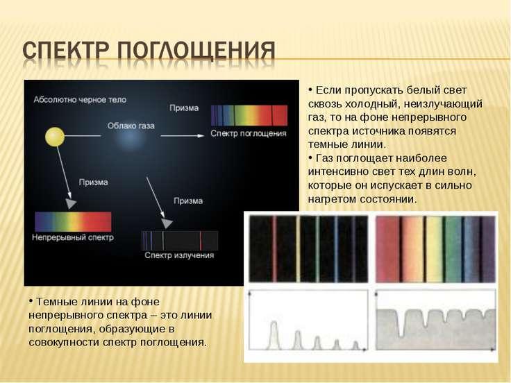 Если пропускать белый свет сквозь холодный, неизлучающий газ, то на фоне непр...