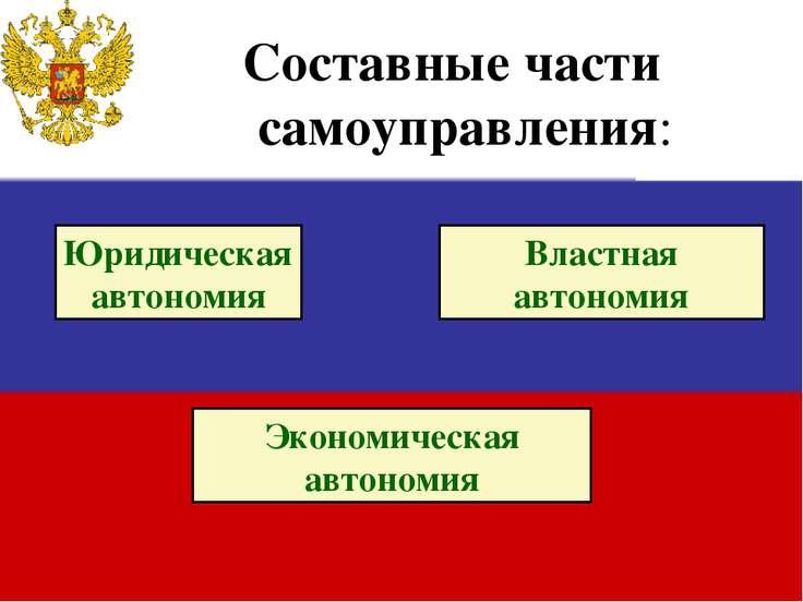 Составные части самоуправления: Юридическая автономия Экономическая автономия...