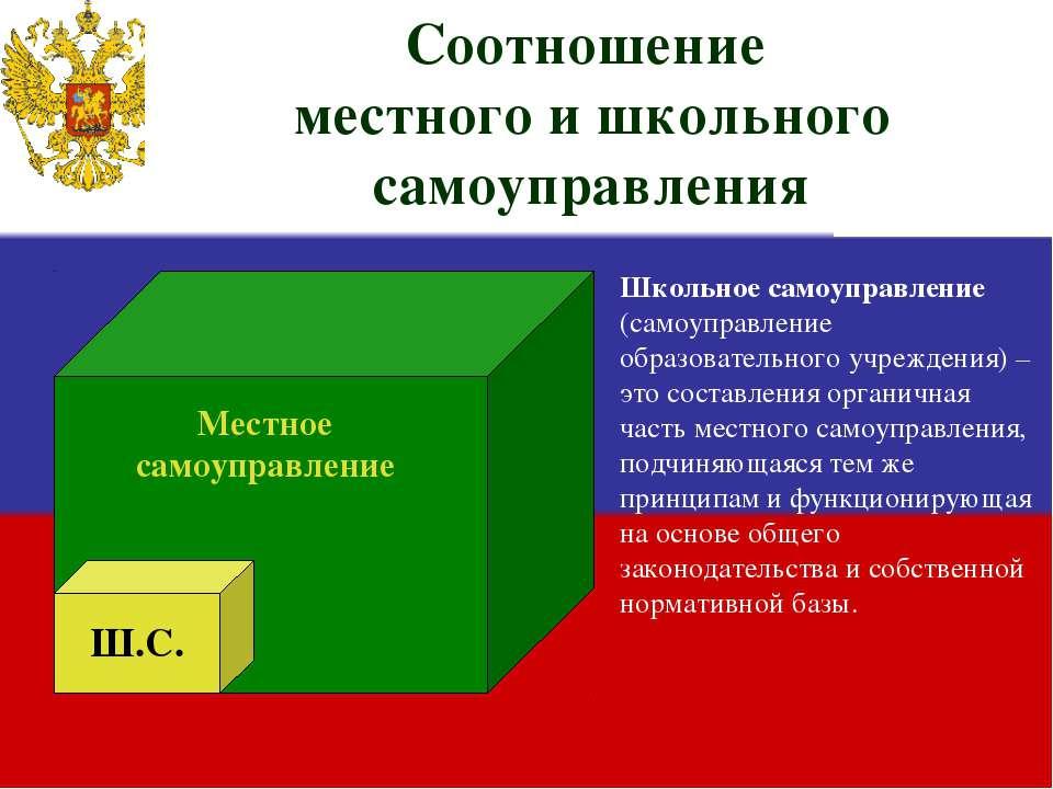 Соотношение местного и школьного самоуправления Местное самоуправление Ш.С. Ш...