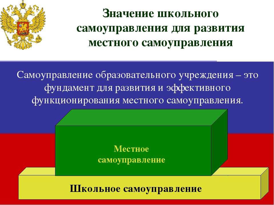 Значение школьного самоуправления для развития местного самоуправления Школьн...