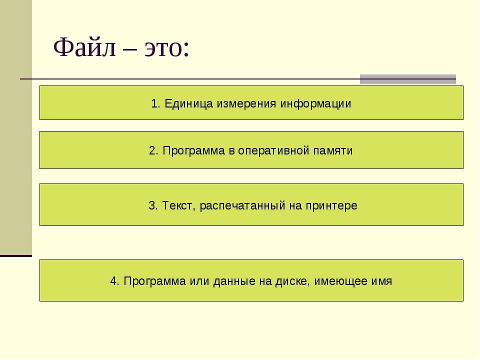 Файл – это: 1. Единица измерения информации 2. Программа в оперативной памяти...