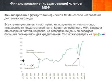 Финансирование (кредитование) членов МВФ - особое направление деятельности фо...
