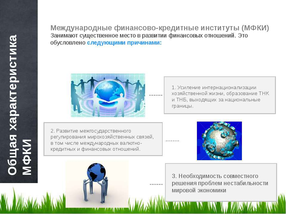 Общая характеристика МФКИ Международные финансово-кредитные институты (МФКИ) ...