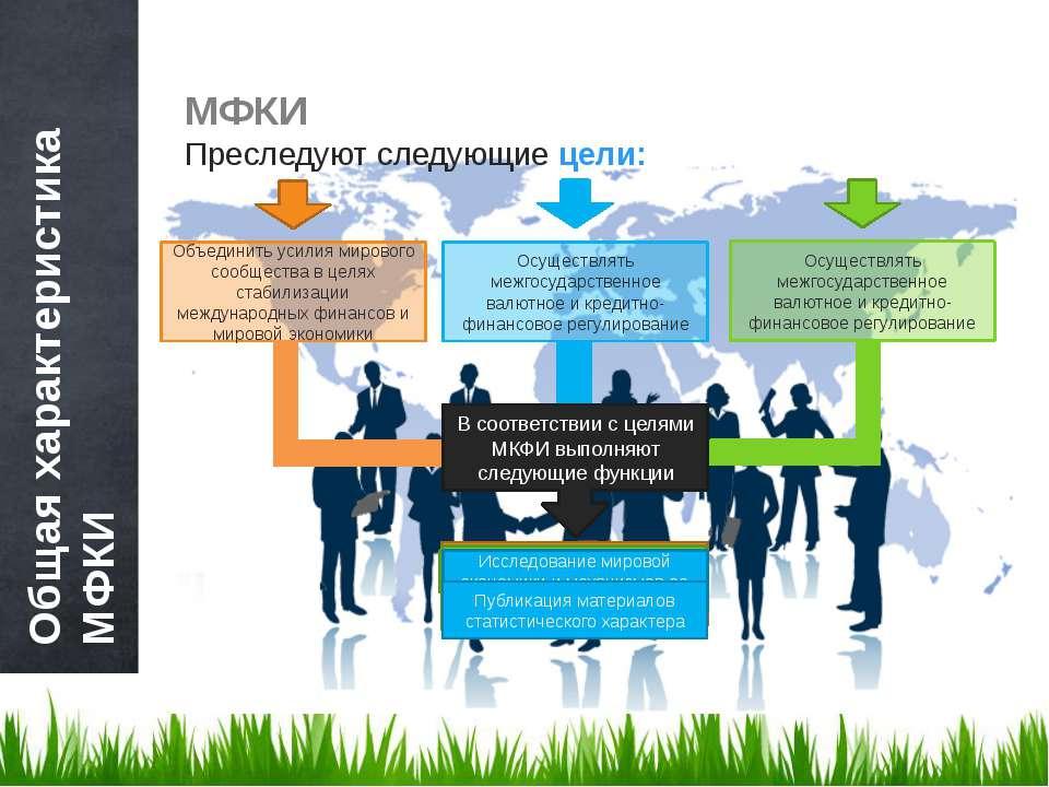 Общая характеристика МФКИ МФКИ Преследуют следующие цели: Объединить усилия м...