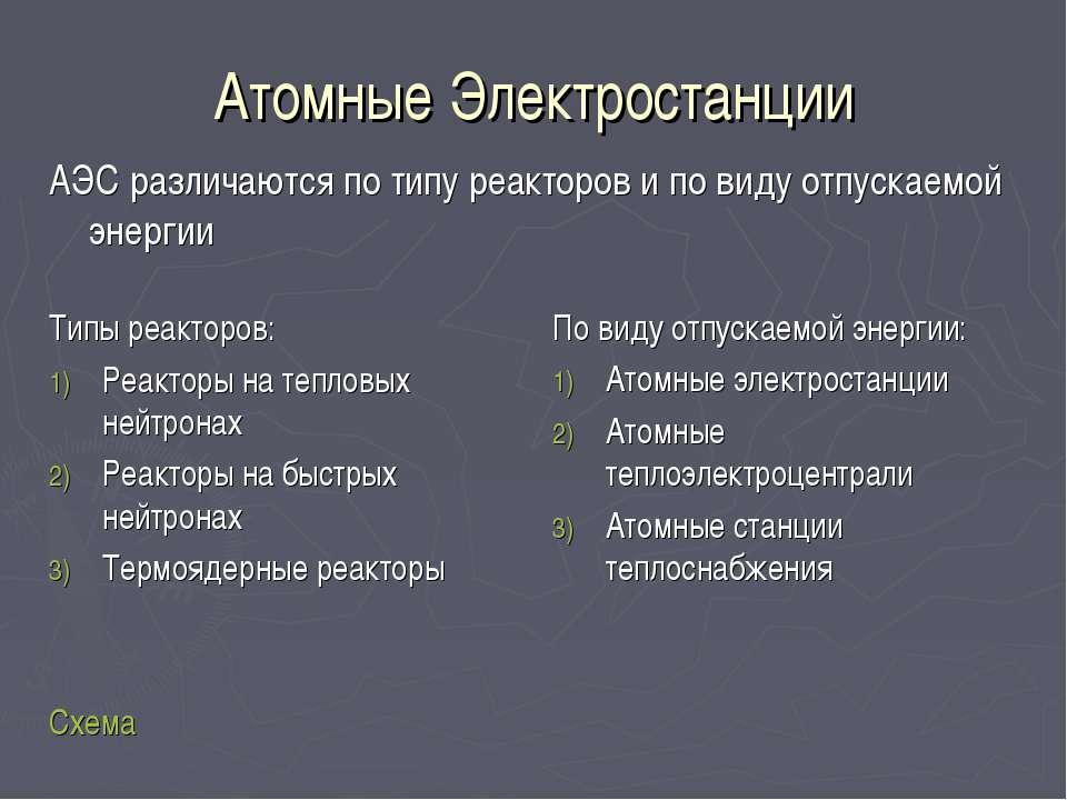Атомные Электростанции АЭС различаются по типу реакторов и по виду отпускаемо...