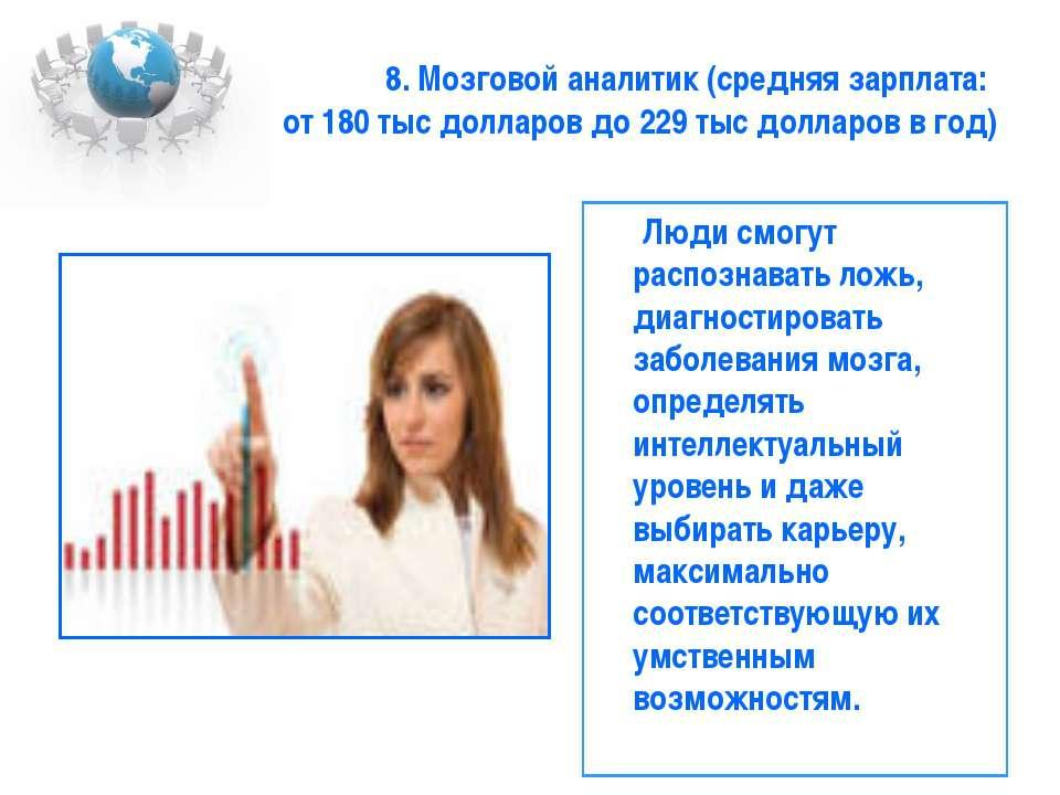8. Мозговой аналитик (средняя зарплата: от 180 тыс долларов до 229 тыс доллар...