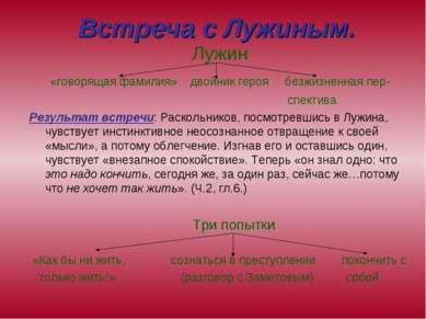 Встреча с Лужиным. Лужин «говорящая фамилия» двойник героя безжизненная пер- ...