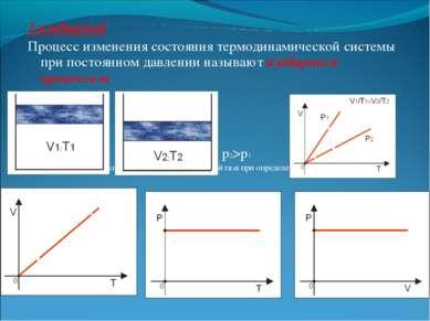 2.изобарный Процесс изменения состояния термодинамической системы при постоян...