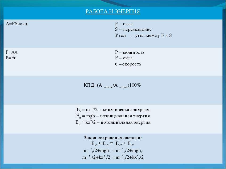 РАБОТА И ЭНЕРГИЯ A=FScosα F – сила S – перемещение Угол α – угол между F и S ...