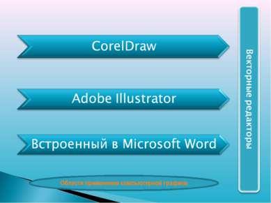 Области применения компьютерной графики