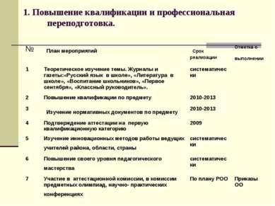 1. Повышение квалификации и профессиональная переподготовка. № План мероприят...