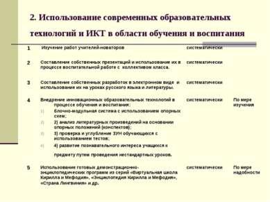 2. Использование современных образовательных технологий и ИКТ в области обуче...