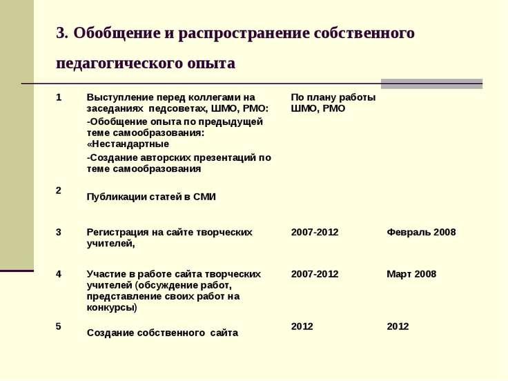 3. Обобщение и распространение собственного педагогического опыта 1 Выступлен...