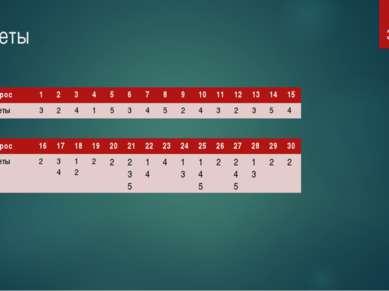 Ответы * Вопрос 1 2 3 4 5 6 7 8 9 10 11 12 13 14 15 Ответы 3 2 4 1 5 3 4 5 2 ...