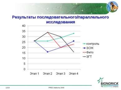 */15         Результаты последовательного/параллельного исследования ...