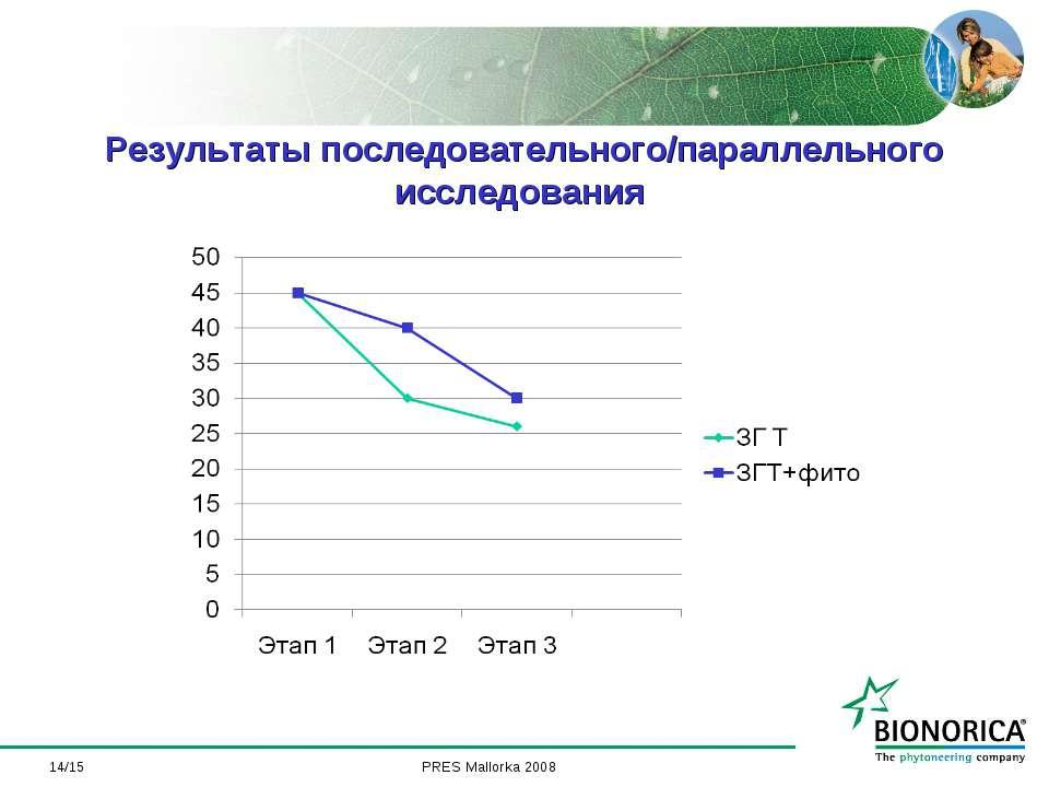 */15        Результаты последовательного/параллельного исследования PR...