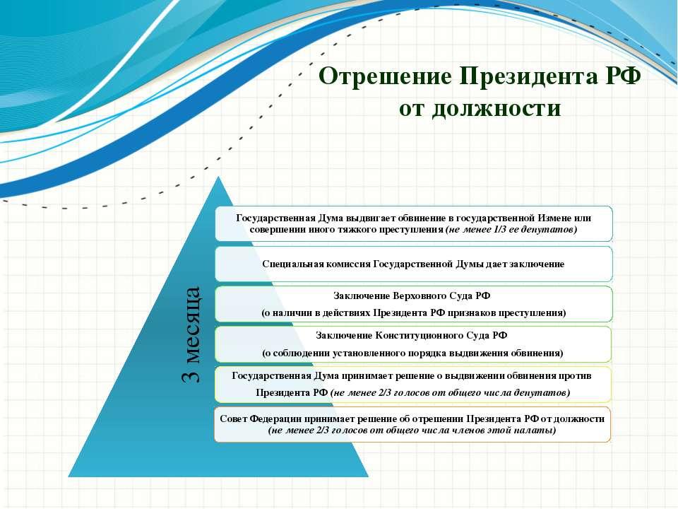 Отрешение Президента РФ от должности 3 месяца Образец заголовка Эмблема орган...