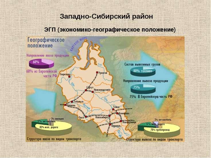 Западно-Сибирский район ЭГП (экономико-географическое положение)