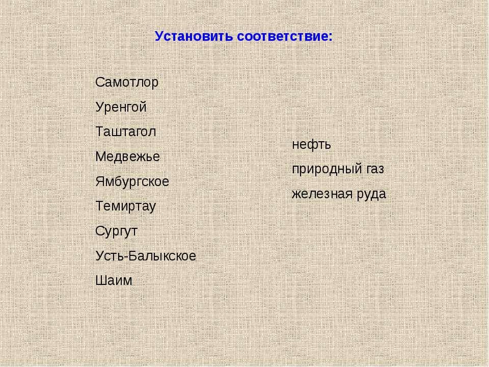 Установить соответствие: Самотлор Уренгой Таштагол Медвежье Ямбургское Темирт...