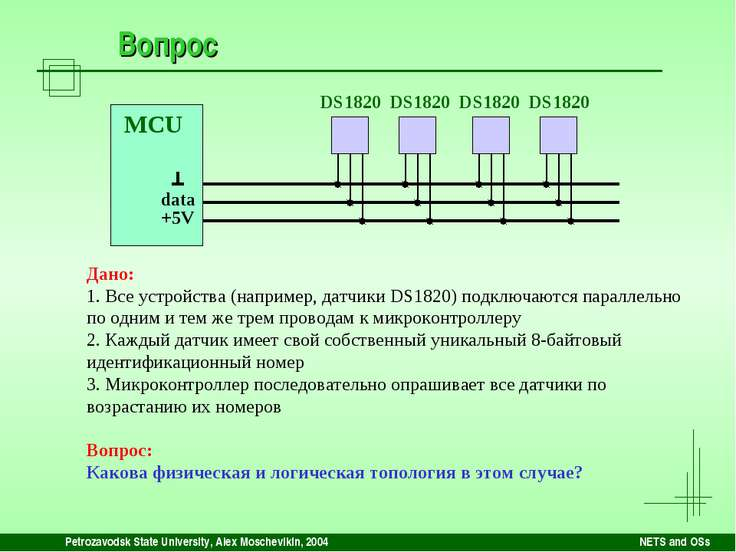 Petrozavodsk State University, Alex Moschevikin, 2004 NETS and OSs Вопрос Дан...