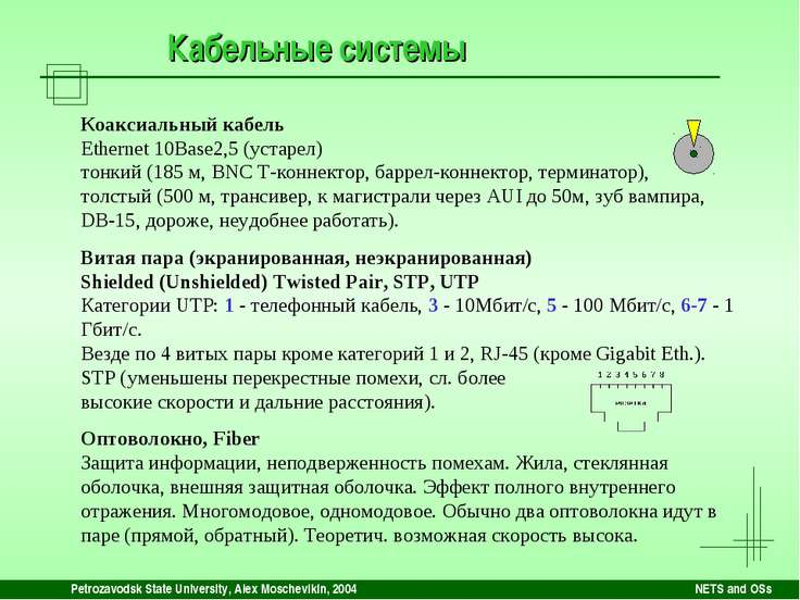 Petrozavodsk State University, Alex Moschevikin, 2004 NETS and OSs Кабельные ...
