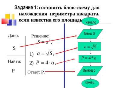 Задание 1: составить блок-схему для нахождения периметра квадрата, если извес...
