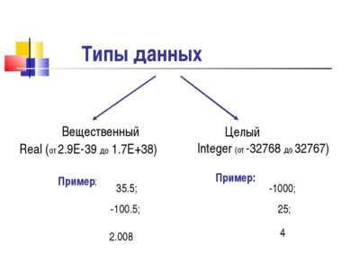 Типы данных Вещественный Целый Real (от 2.9Е-39 до 1.7Е+38) Integer (от -3276...