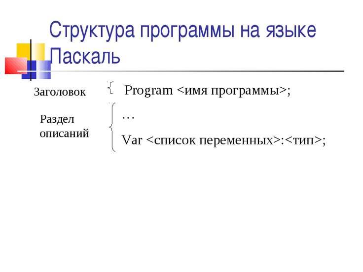 Структура программы на языке Паскаль Заголовок Раздел описаний Program ; … Va...