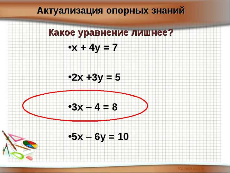 х + 4у = 7 2х +3у = 5 3х – 4 = 8 5х – 6у = 10 Какое уравнение лишнее? Актуали...