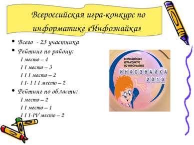 Всероссийская игра-конкурс по информатике «Инфознайка» Всего - 23 участника Р...