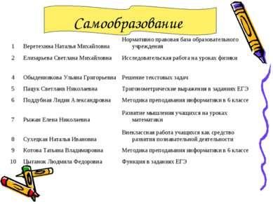 Самообразование 1 Веретехина Наталья Михайловна Нормативно правовая база обра...
