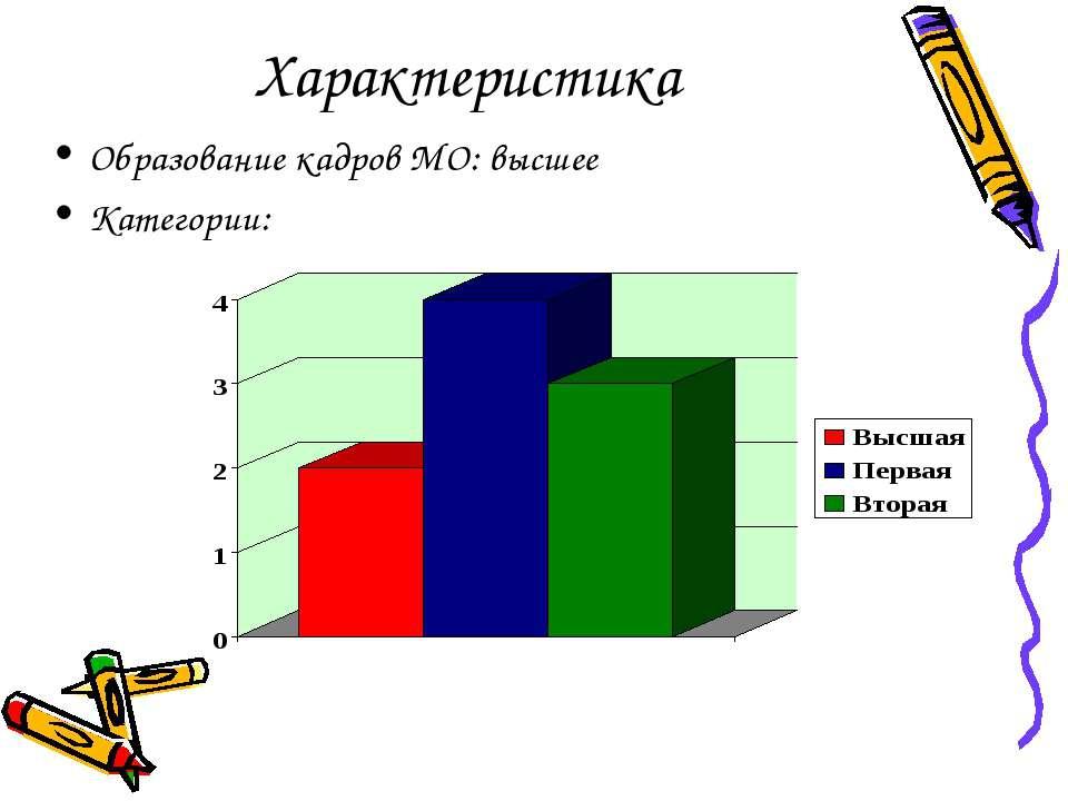 Характеристика Образование кадров МО: высшее Категории:
